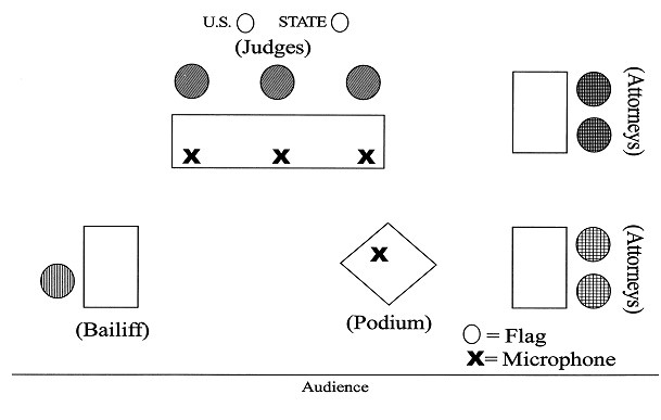 Diagram of desired courtroom layout